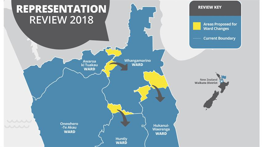 Waikato District Council Representation Review Ward map