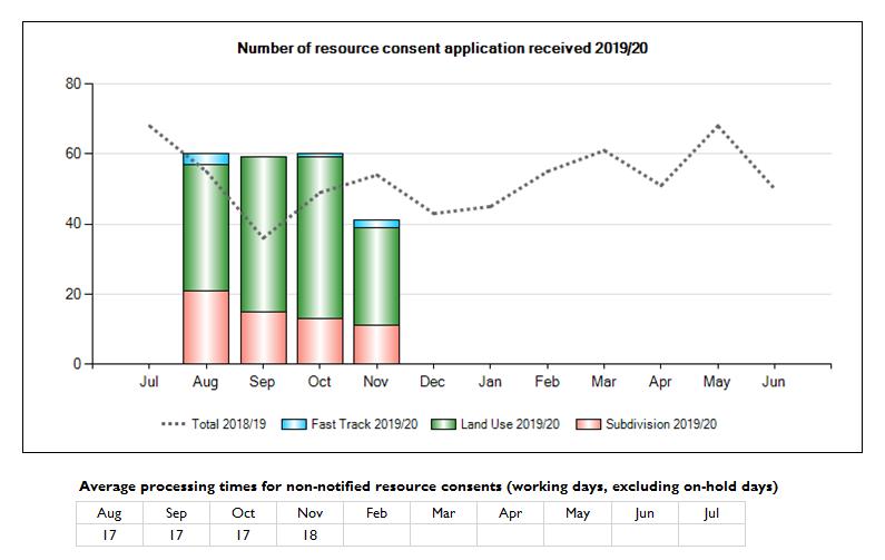 GP November graph 1