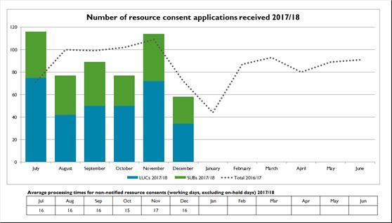 Number-of-resource-consen-applications-received-207-18