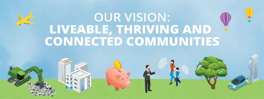 Our vision for the Waikato district